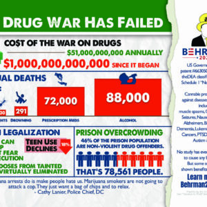 Flyers – Drug War – 250 per pack